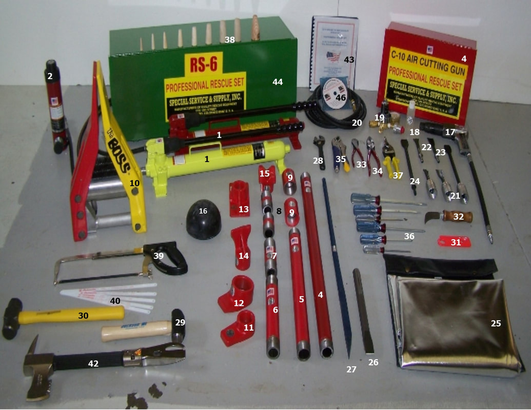 RS-6  Aircraft Rescue Set components numbered picture